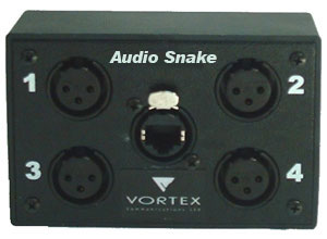 Connectors for Audio Snake