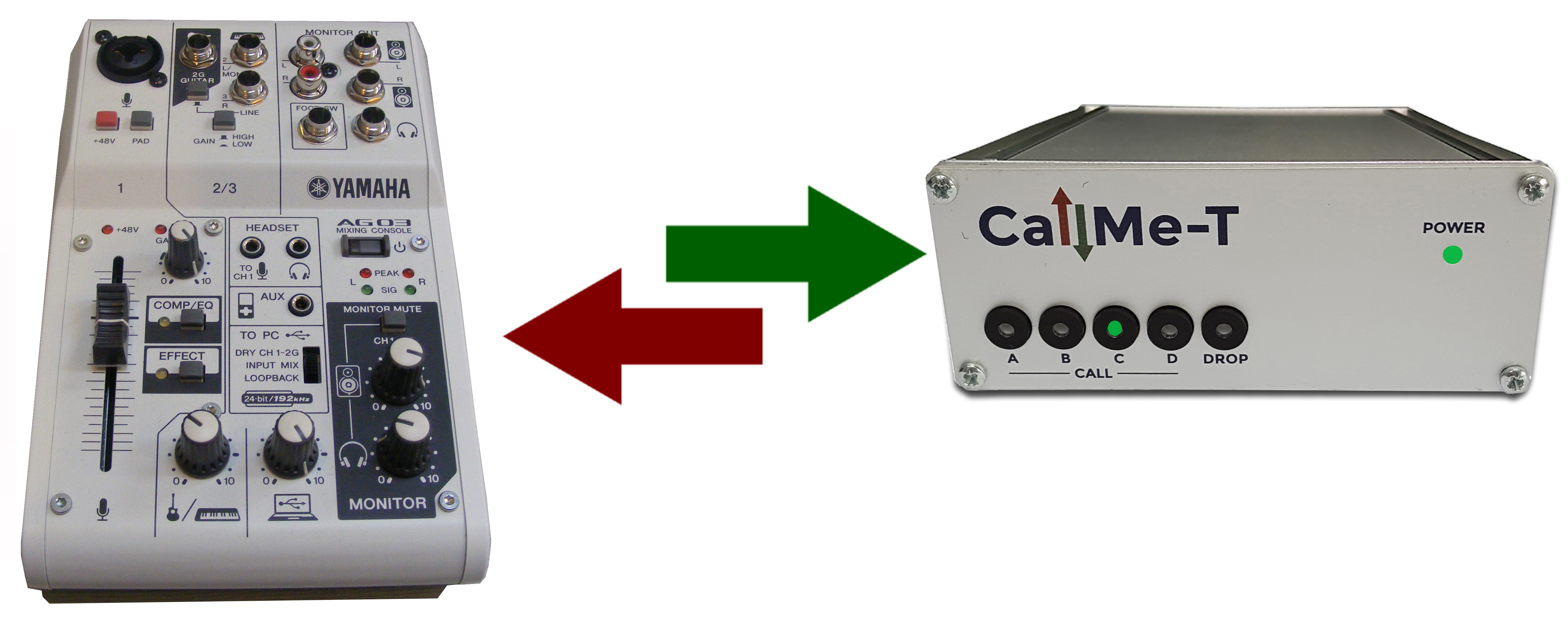 CallMe-TR low-cost add-on for ISDN mixers to provide IP connectivity